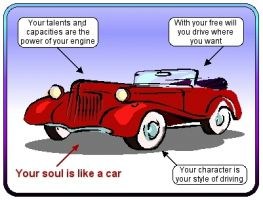 studio1world bahai inspired art - Diagram - Your soul is like a car
