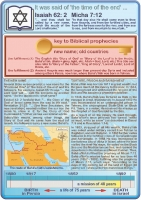 studio1world bahai inspired art - Infographic: 1852 - 1892 .. from mountain to mountain, etc. [ENGLISH + DUTCH]