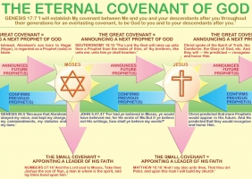 studio1world bahai inspired art - The Covenants - Example 1 filled in [ENG]
