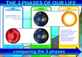 studio1world bahai inspired art - Comparing the 3 phases