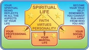studio1world bahai inspired art - Effects of your spiritual life ENG + NL