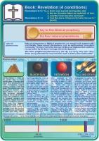 studio1world bahai inspired art - Infographic: 1844 - The 4 conditions [ENGLISH + DUTCH]