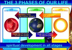 studio1world bahai inspired art - Our spiritual growth in 3 phases (new version).